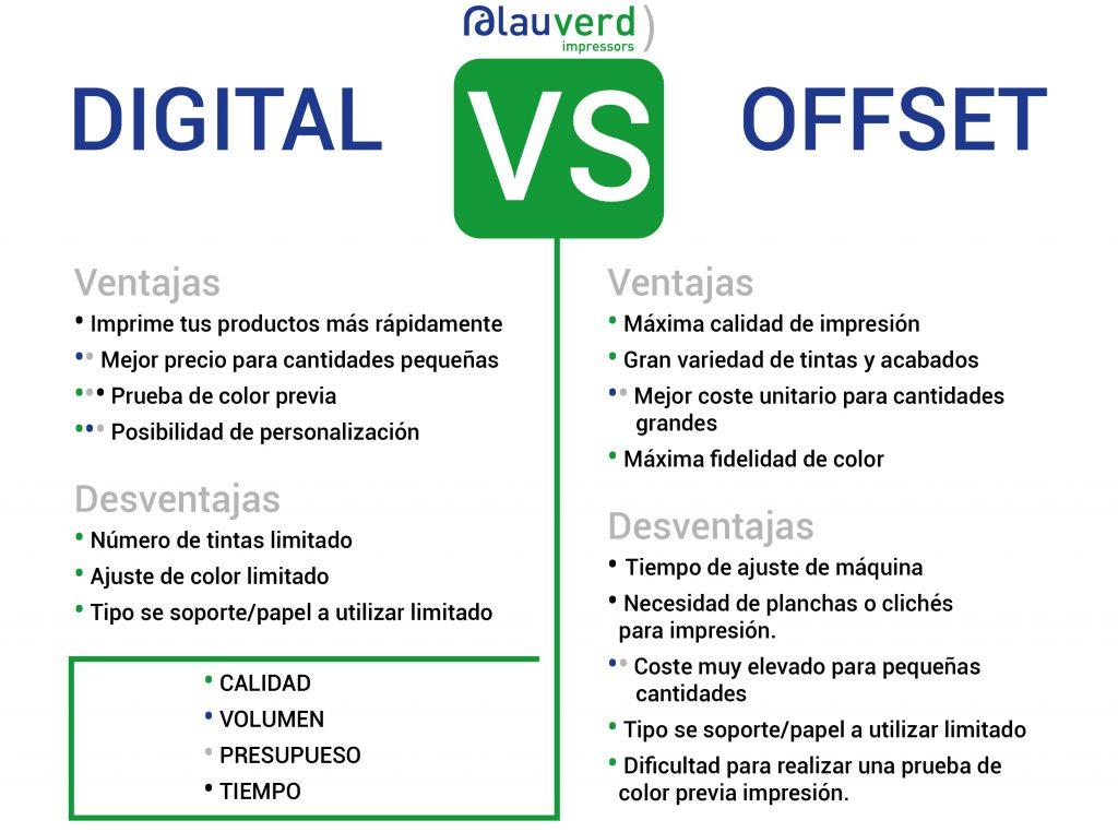 Impresión Digital vs Impresión Offset - Blauverd Impressors