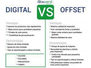 Diferencias entre offset y digital. Blauverd Impressors. Impresión Offset. Impresión Digital máxima calidad. Imprimir libros al mejor precio