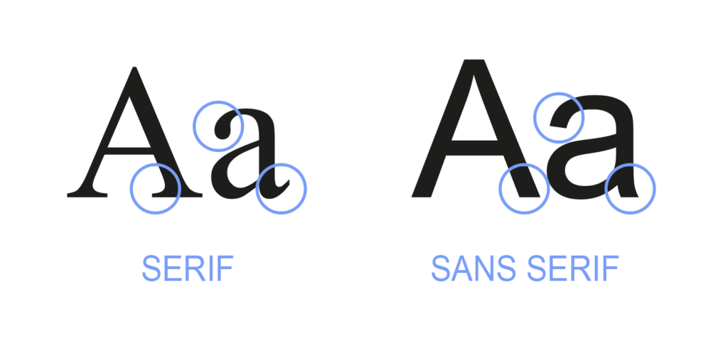 Tipografía para un libro
